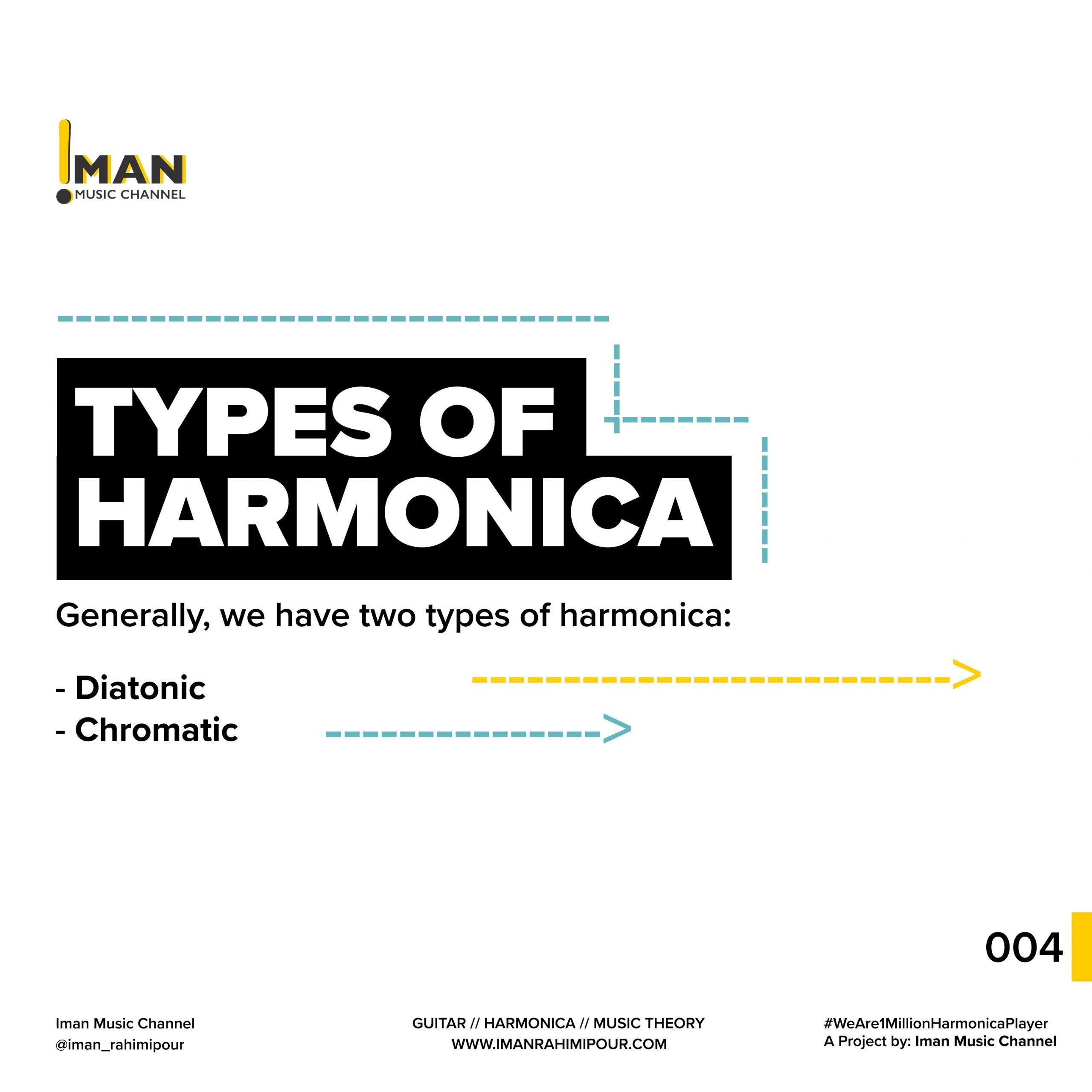 Types of harmonica