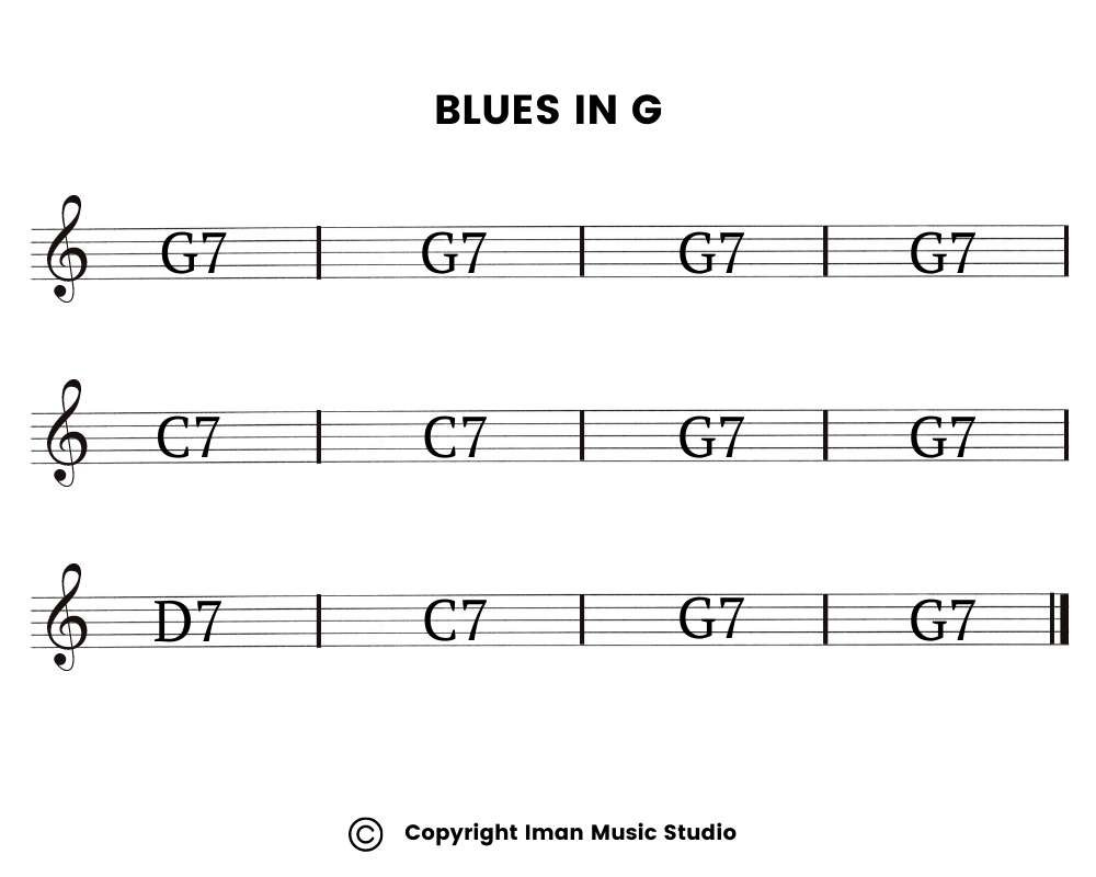 Blues in G - Iman Music Studio