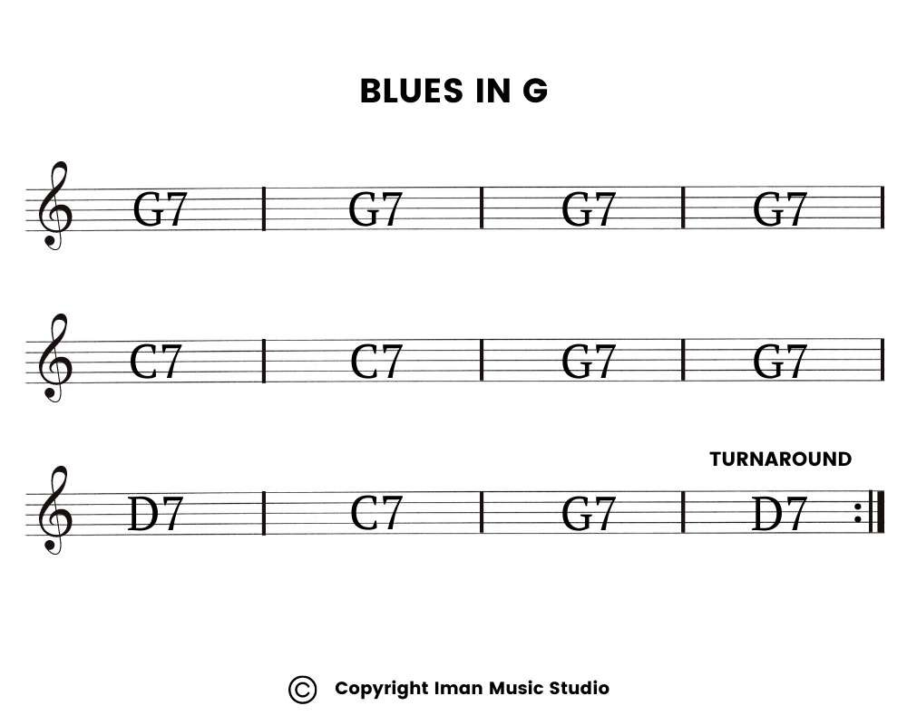 Blues in G - Turnaround - Iman Music Studio