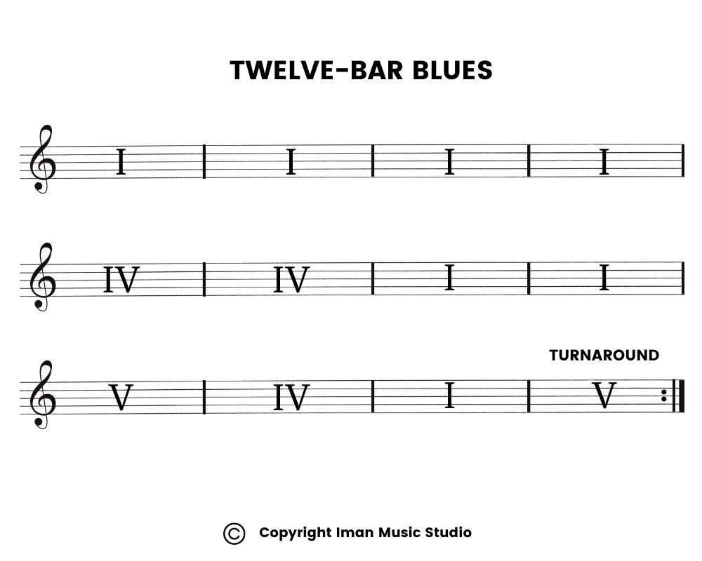 Twelve bar blues chord turnaround explained