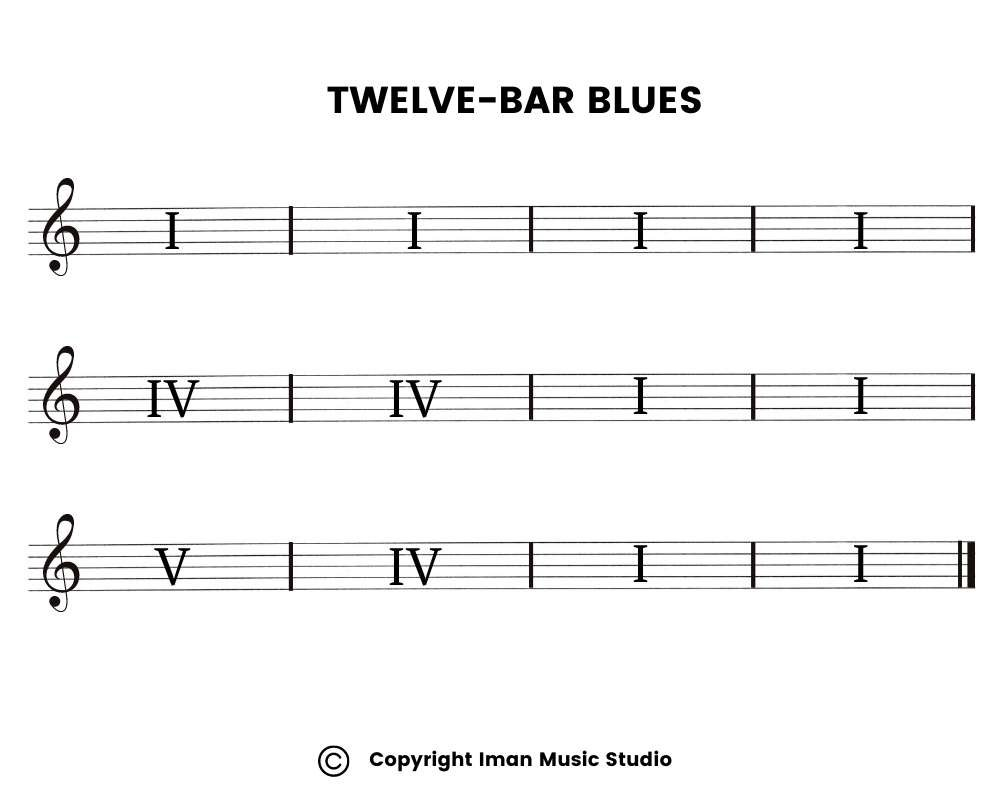Twelve bar blues chord progression