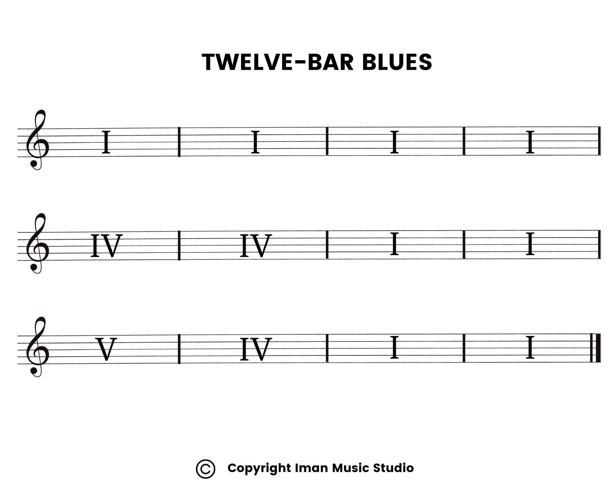 twelve bar blues ending explained