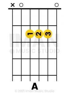 A Major Chord Guitar - Iman Music Studio