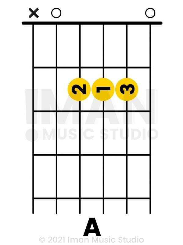 A Major Chord Guitar - Ver 2 - Iman Music Studio